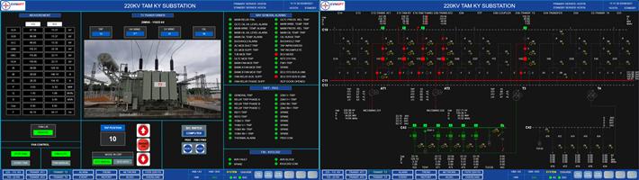 EVNNPT làm chủ công nghệ điều khiển tích hợp trạm biến áp ảnh 2