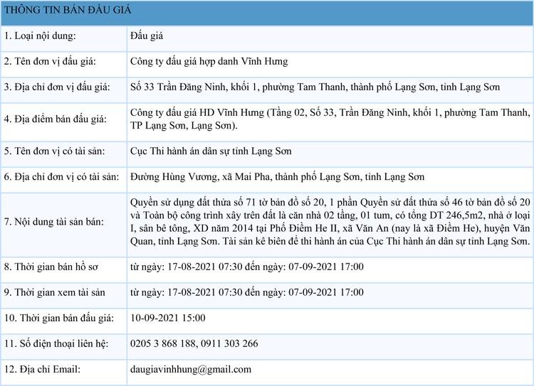 Ngày 10/9/2021, đấu giá quyền sử dụng đất tại huyện Văn Quan, tỉnh Lạng Sơn ảnh 1