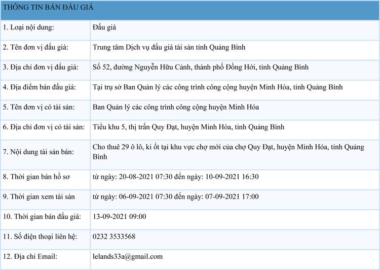 Ngày 13/9/2021, đấu giá cho thuê 29 ô lô, ki ốt tại chợ Quy Đạt, tỉnh Quảng Bình ảnh 1