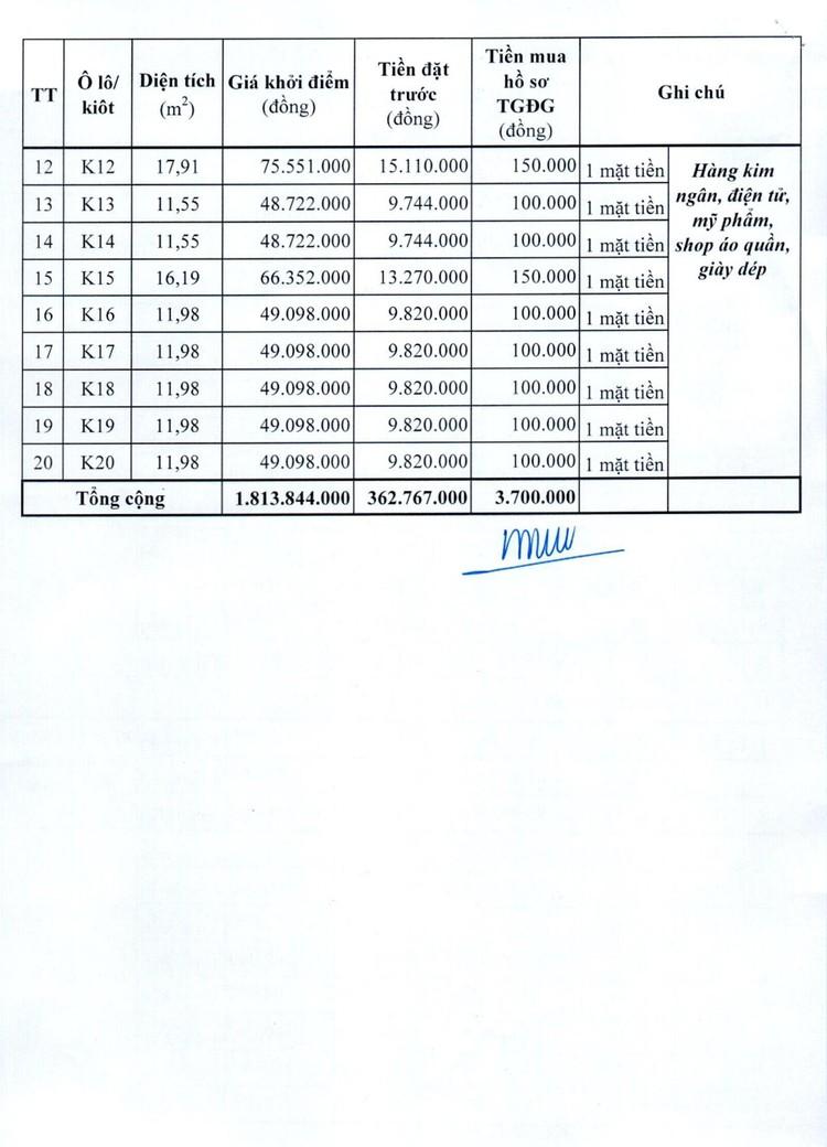 Ngày 13/9/2021, đấu giá cho thuê 29 ô lô, ki ốt tại chợ Quy Đạt, tỉnh Quảng Bình ảnh 5