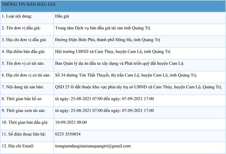 Ngày 10/9/2021, đấu giá quyền sử dụng 25 lô đất tại huyện Cam Lộ, tỉnh Quảng Trị ảnh 1