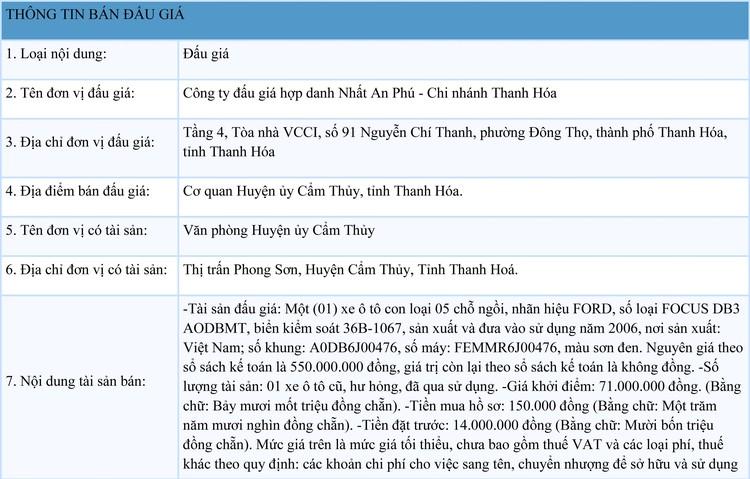 Ngày 11/9/2021, đấu giá xe ô tô FORD tại tỉnh Thanh Hóa ảnh 1