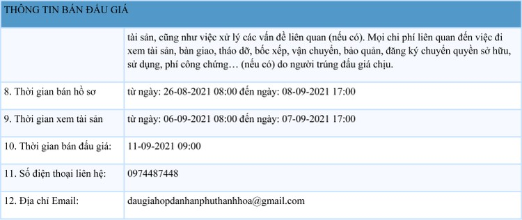 Ngày 11/9/2021, đấu giá xe ô tô FORD tại tỉnh Thanh Hóa ảnh 2