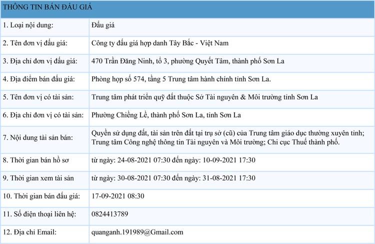Ngày 17/9/2021, đấu giá quyền sử dụng 5.177 m2 đất tại thành phố Sơn La, tỉnh Sơn La ảnh 1