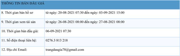 Ngày 6/9/2021, đấu giá tài sản thanh lý tháo dỡ vật tư thu hồi tại tỉnh Tây Ninh ảnh 2