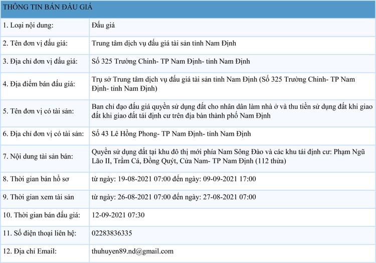 Ngày 12/9/2021, đấu giá quyền sử dụng 112 thửa đất tại TP.Nam Định, tỉnh Nam Định ảnh 1