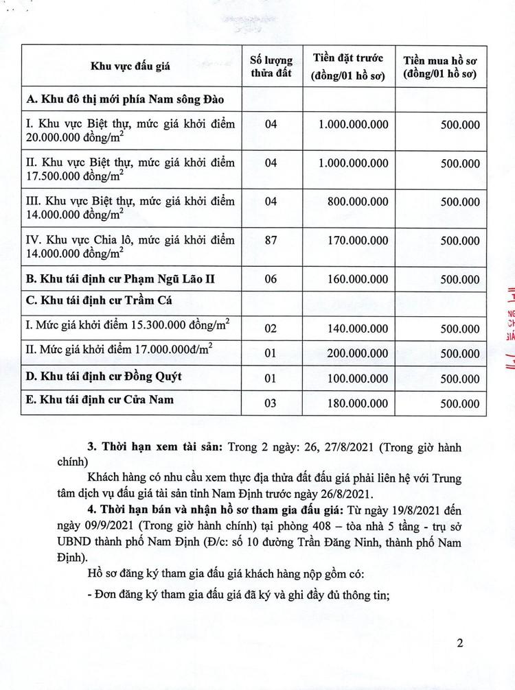 Ngày 12/9/2021, đấu giá quyền sử dụng 112 thửa đất tại TP.Nam Định, tỉnh Nam Định ảnh 3