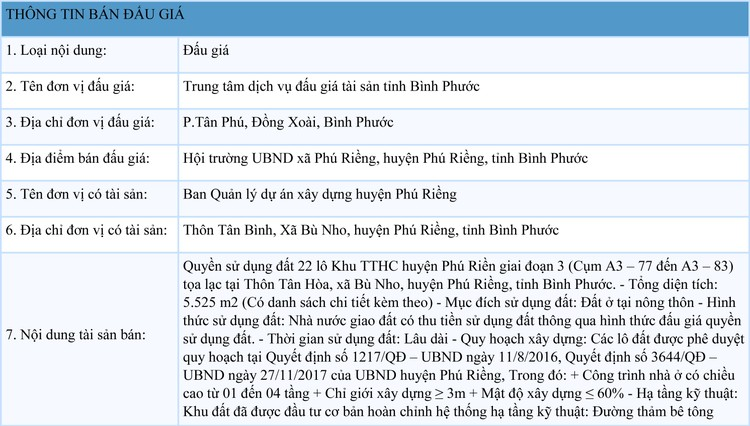 Ngày 16/9/2021, đấu giá quyền sử dụng 22 lô đất tại huyện Phú Riềng, tỉnh Bình Phước ảnh 1