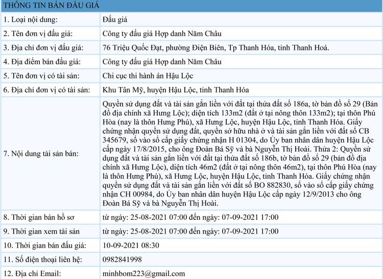 Ngày 10/9/2021, đấu giá quyền sử dụng 2 thửa đất tại huyện Hậu Lộc, tỉnh Thanh Hóa ảnh 1
