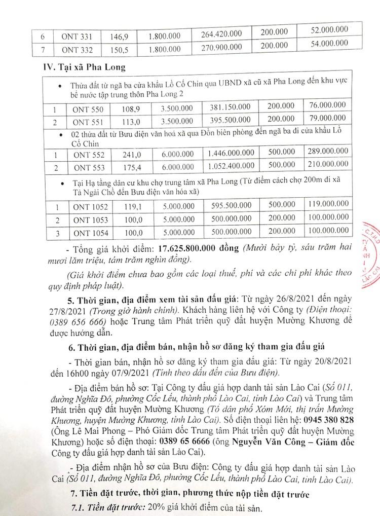Ngày 10/9/2021, đấu giá quyền sử dụng 39 thửa đất tại huyện Mường Khương, tỉnh Lào Cai ảnh 4