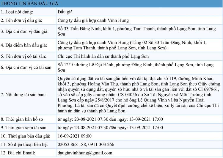 Ngày 16/9/2021, đấu giá quyền sử dụng 150,4m2 đất tại thành phố Lạng Sơn, tỉnh Lạng Sơn ảnh 1
