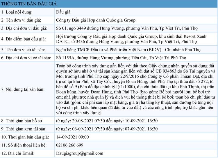Ngày 14/9/2021, đấu giá quyền sử dụng đất tại huyện Đoan Hùng, tỉnh Phú Thọ ảnh 1