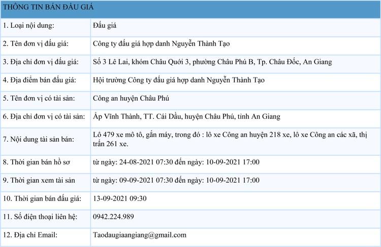 Ngày 13/9/2021, đấu giá lô 479 xe mô tô, gắn máy tại tỉnh An Giang ảnh 1