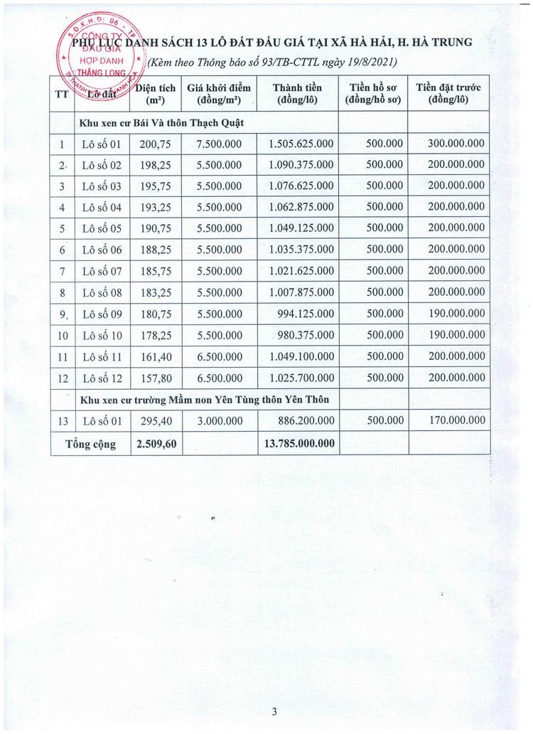 Ngày 11/9/2021, đấu giá quyền sử dụng 13 lô đất tại huyện Hà Trung, tỉnh Thanh Hóa ảnh 4