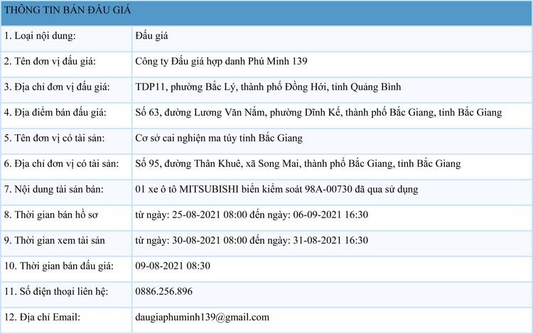 Ngày 9/9/2021, đấu giá xe ô tô MITSUBISHI tại tỉnh Bắc Giang ảnh 1