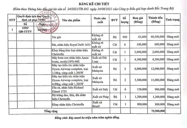 Ngày 16/9/2021, đấu giá lô hàng hóa tịch thu tại tỉnh Quảng Bình ảnh 4