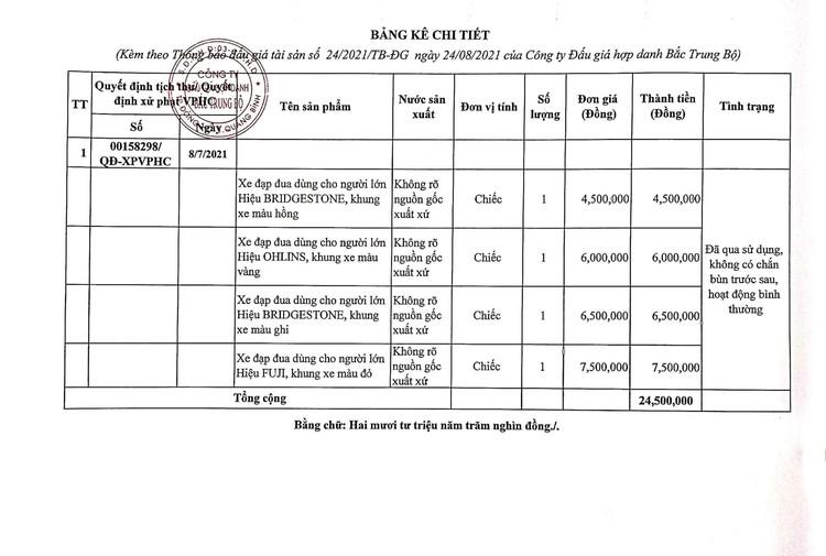 Ngày 16/9/2021, đấu giá lô hàng hóa tịch thu tại tỉnh Quảng Bình ảnh 5