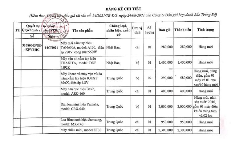 Ngày 16/9/2021, đấu giá lô hàng hóa tịch thu tại tỉnh Quảng Bình ảnh 6