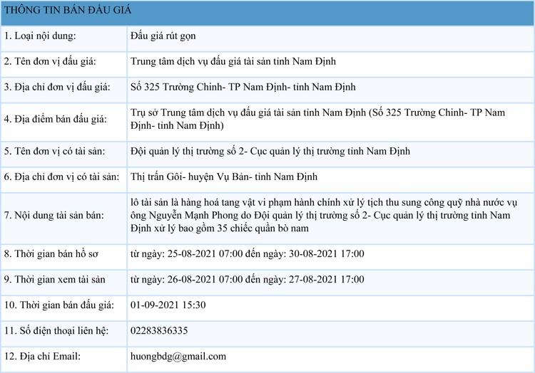 Ngày 1/9/2021, đấu giá lô 35 chiếc quần bò nam tại tỉnh Nam Định ảnh 1