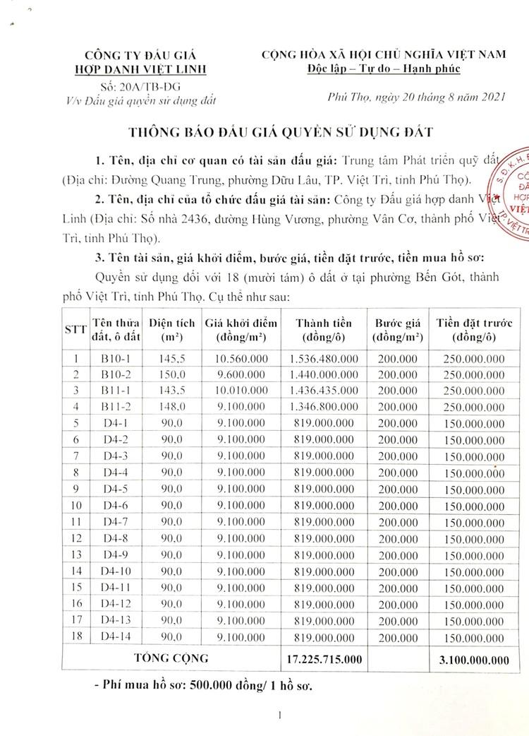 Ngày 13/9/2021, đấu giá quyền sử dụng 18 lô đất ở tại thành phố Việt Trì, tỉnh Phú Thọ ảnh 2