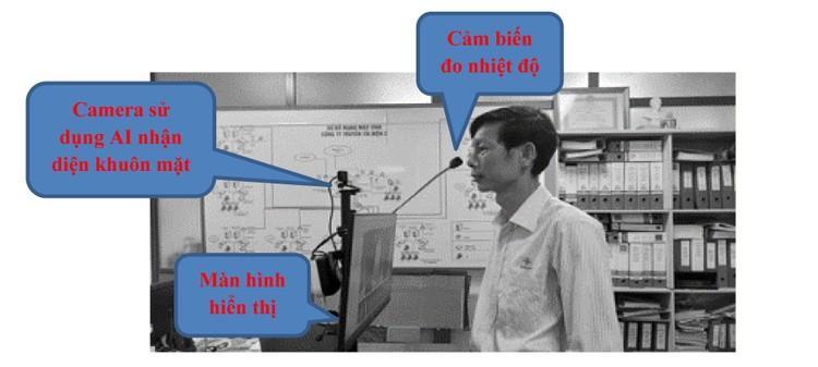 PTC2 triển khai giám sát và kiểm tra y tế bằng công nghệ số ảnh 1