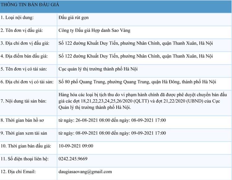Ngày 10/9/2021, đấu giá hàng hóa các loại bị tịch thu do vi phạm hành chính tại Hà Nội ảnh 1