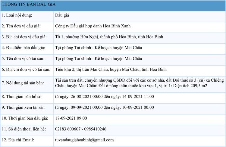 Ngày 17/9/2021, đấu giá quyền sử dụng 209,5 m2 đất tại huyện Mai Châu, tỉnh Hòa Bình ảnh 1