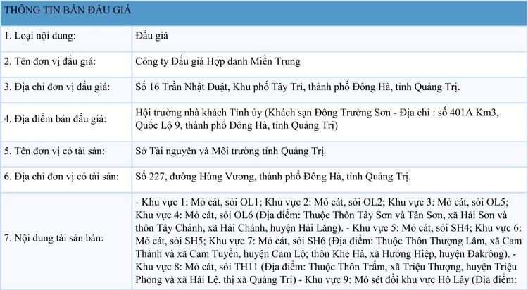 Ngày 20/11/2021, đấu giá quyền khai thác tại 9 điểm mỏ khoáng sản tại huyện Hải Lăng, Cam Lộ, Đakrông, Triệu Phong và TX Quảng Trị, tỉnh Quảng Trị ảnh 1