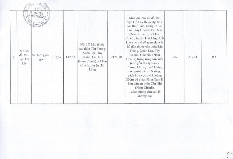 Ngày 20/11/2021, đấu giá quyền khai thác tại 9 điểm mỏ khoáng sản tại huyện Hải Lăng, Cam Lộ, Đakrông, Triệu Phong và TX Quảng Trị, tỉnh Quảng Trị ảnh 14
