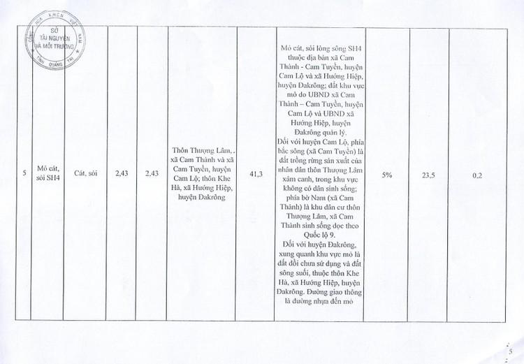 Ngày 20/11/2021, đấu giá quyền khai thác tại 9 điểm mỏ khoáng sản tại huyện Hải Lăng, Cam Lộ, Đakrông, Triệu Phong và TX Quảng Trị, tỉnh Quảng Trị ảnh 10