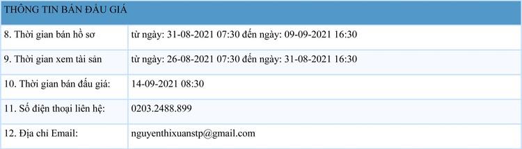 Ngày 14/9/2021, đấu giá 2 xe ô tôđã qua sử dụng tại tỉnh Quảng Ninh ảnh 2