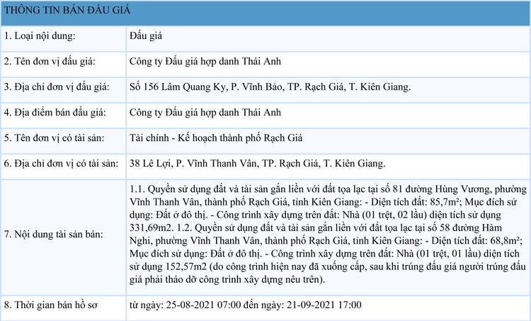 Ngày 24/9/2021, đấu giá quyền sử dụng đất tại thành phố Rạch Giá, tỉnh Kiên Giang ảnh 1