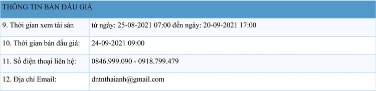 Ngày 24/9/2021, đấu giá quyền sử dụng đất tại thành phố Rạch Giá, tỉnh Kiên Giang ảnh 2