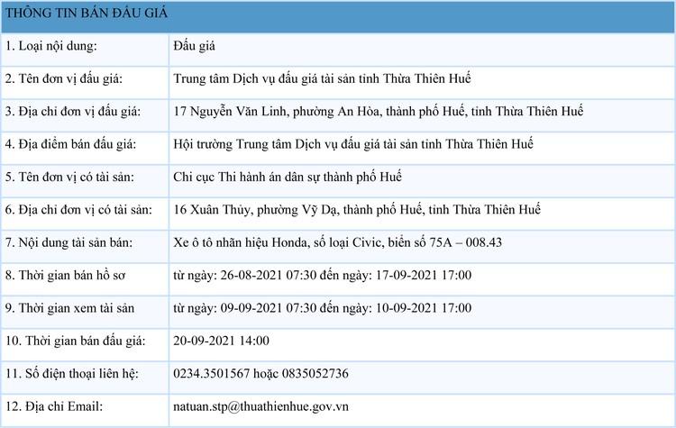 Ngày 20/9/2021, đấu giá xe ô tô Honda tại tỉnh Thừa Thiên Huế ảnh 1