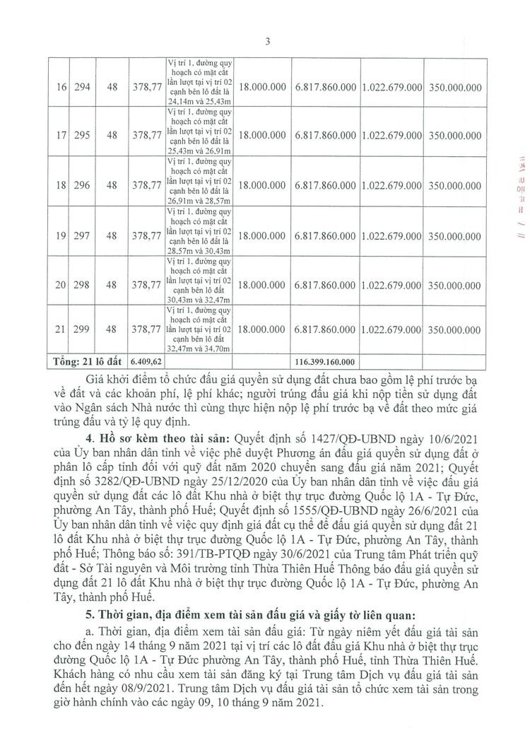 Ngày 17/9/2021, đấu giá quyền sử dụng 21 lô đất tại thành phố Huế, tỉnh Thừa Thiên Huế ảnh 4
