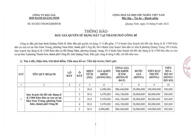 Ngày 20/9/2021, đấu giá quyền sử dụng 31 ô đất tại thành phố Uông Bí, tỉnh Quảng Ninh ảnh 2