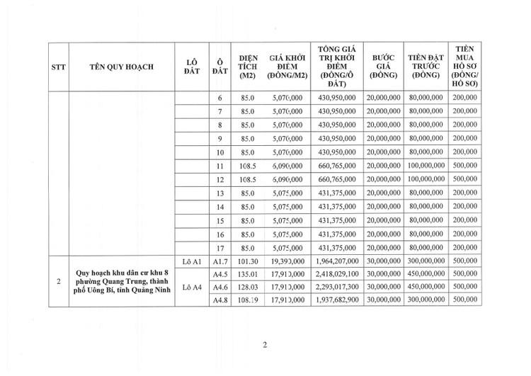 Ngày 20/9/2021, đấu giá quyền sử dụng 31 ô đất tại thành phố Uông Bí, tỉnh Quảng Ninh ảnh 3