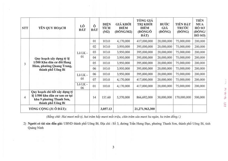 Ngày 20/9/2021, đấu giá quyền sử dụng 31 ô đất tại thành phố Uông Bí, tỉnh Quảng Ninh ảnh 4
