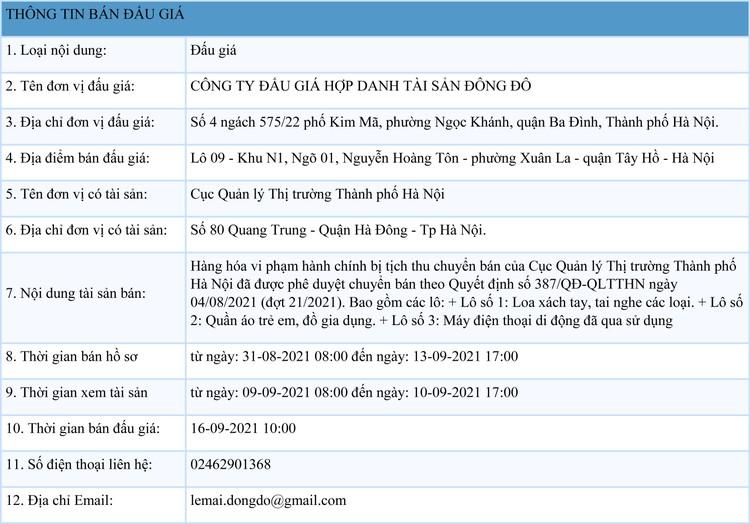 Ngày 16/9/2021, đấu giá 3 lô hàng hóa vi phạm hành chính tại Hà Nội ảnh 1