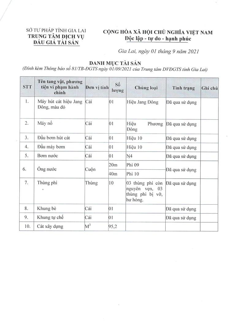 Ngày 17/9/2021, đấu giá tang vật, phương tiện vi phạm hành chính tại tỉnh Gia Lai ảnh 3