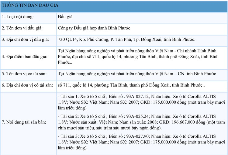 Ngày 17/9/2021, đấu giá 3 xe ô tô tại tỉnh Bình Phước ảnh 1