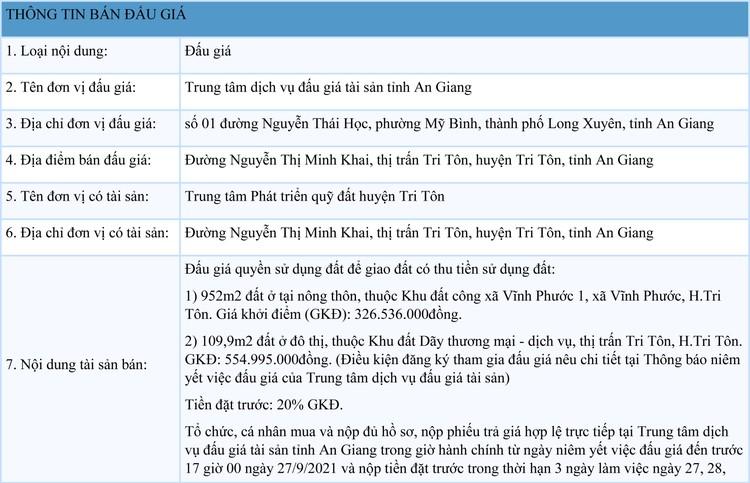 Ngày 30/9/2021, đấu giá quyền sử dụng 2 lô đất tại huyện Tri Tôn, tỉnh An Giang ảnh 1