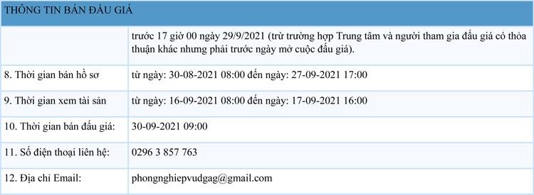 Ngày 30/9/2021, đấu giá quyền sử dụng 2 lô đất tại huyện Tri Tôn, tỉnh An Giang ảnh 2