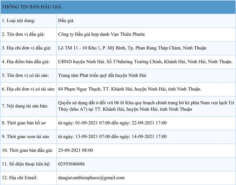 Ngày 25/9/2021, đấu giá quyền sử dụng 6 lô đất tại huyện Ninh Hải, tỉnh Ninh Thuận ảnh 1