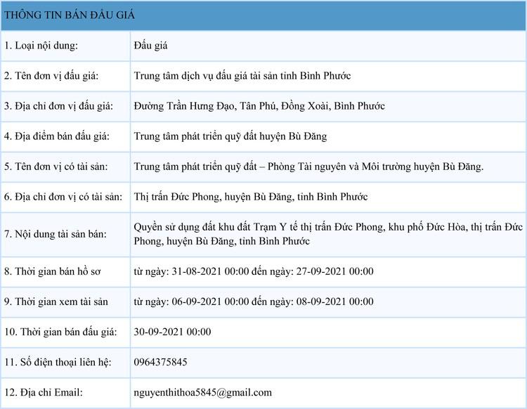 Ngày 30/9/2021, đấu giá quyền sử dụng đất tại huyện Bù Đăng, tỉnh Bình Phước ảnh 1