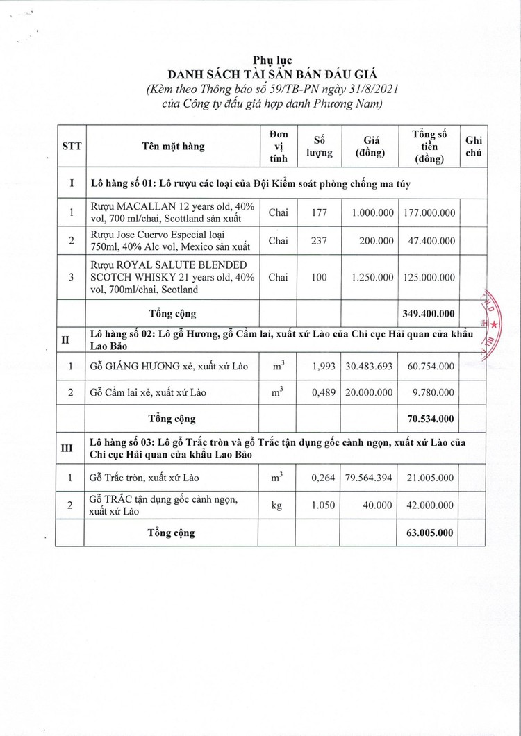 Ngày 20/9/2021, đấu giá tang vật vi phạm hành chính tại tỉnh Quảng Trị ảnh 4