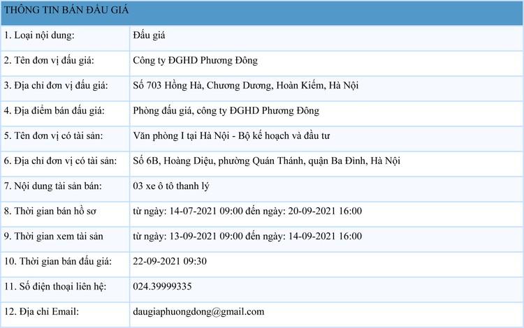 Ngày 22/9/2021, đấu giá 03 xe ô tô thanh lý tại Hà Nội ảnh 1