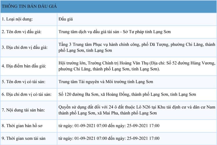 Ngày 28/9/2021, đấu giá quyền sử dụng 24 ô đất tại thành phố Lạng Sơn, tỉnh Lạng Sơn ảnh 1