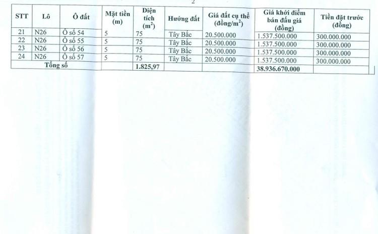 Ngày 28/9/2021, đấu giá quyền sử dụng 24 ô đất tại thành phố Lạng Sơn, tỉnh Lạng Sơn ảnh 9