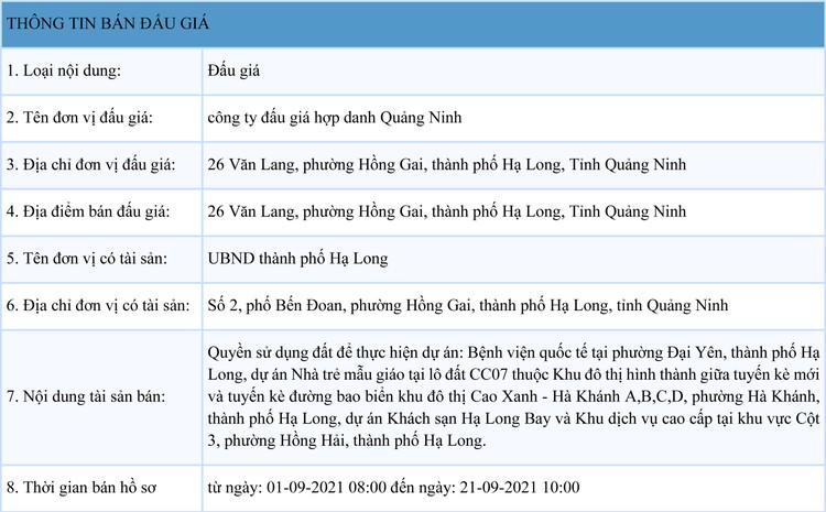 Ngày 24/9/2021, đấu giá quyền sử dụng đất tại thành phố Hạ Long, tỉnh Quảng Ninh ảnh 1